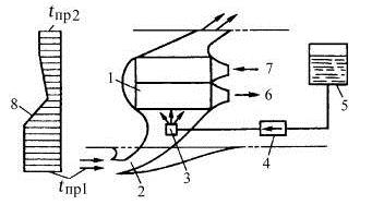 Форсунка теплообменника Пластинчатые пищевые теплообменники Kelvion серии NL Элиста