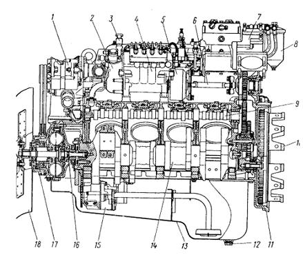Ремонт двигателя автомобиля камаз